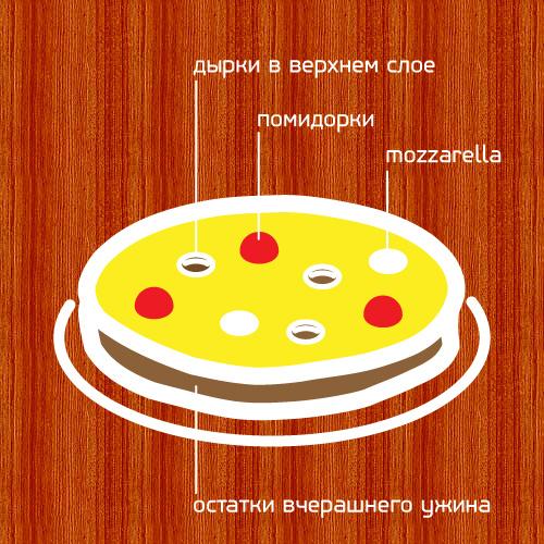 Сходненская лазанья с омлетом