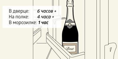 Сколько охлаждать шампанское в холодильнике (в морозилке максимум час, на полке минимум 4, в дверце минимум 6)